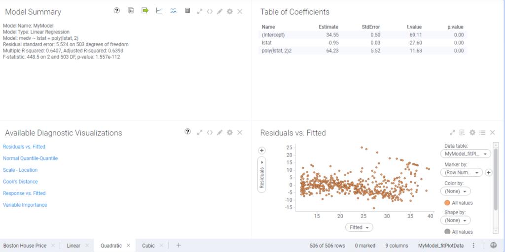 Spotfire predictive analytics