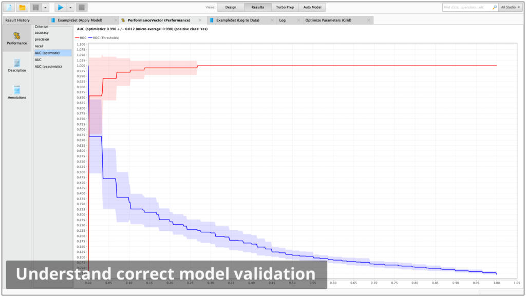 RapidMiner Studio model validation