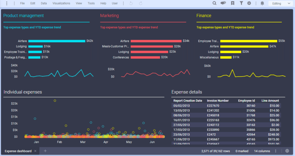 Spotfire - Data visualisation and predictive analytics dashboard, that contains an in-built, commercial grade, R engine, and is a recognised data prep leader by Forrester Wave.