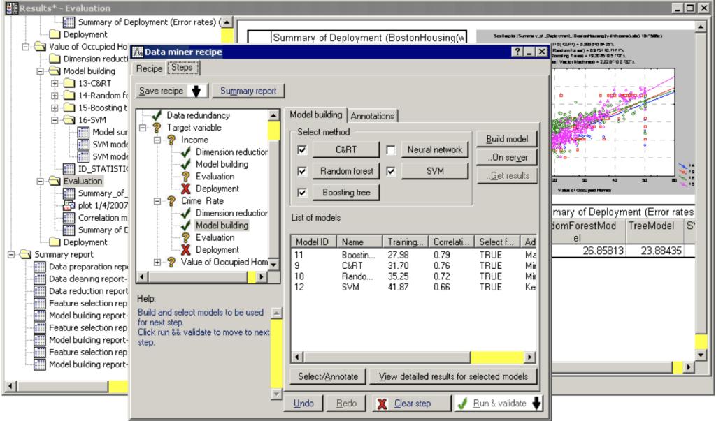 Statistica Data Miner Recipe